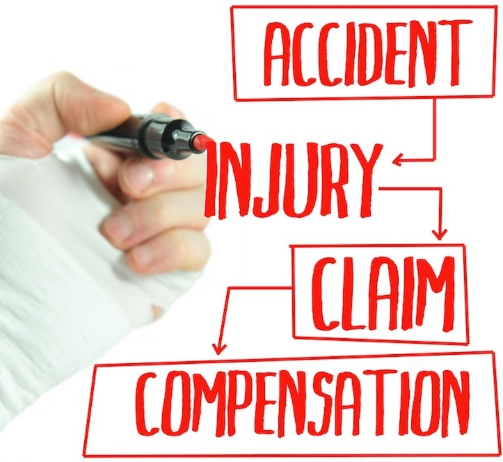 Florida Personal Injury Attorney Referral